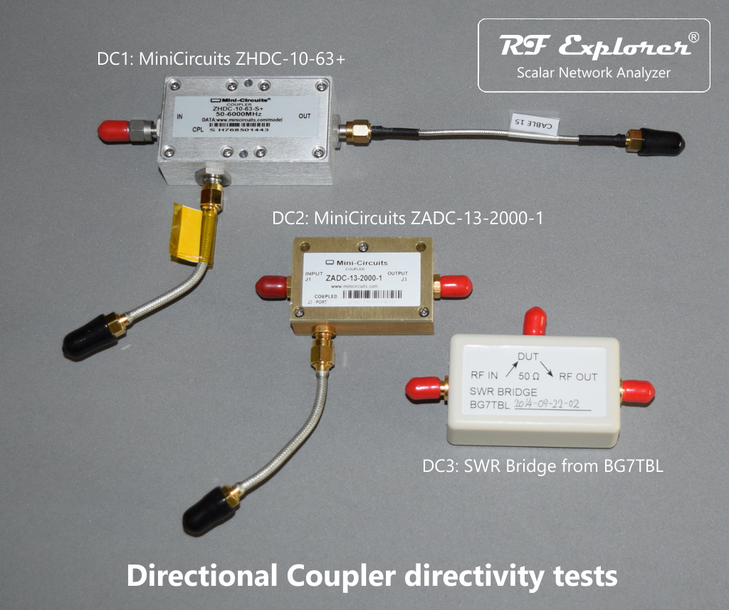 How To Measure Directivity Of Directional Couplers Coupler Schematic Disclaimer Every Is An Unique Device That May Not Perform Exactly The Same As Other Model Due Tolerances