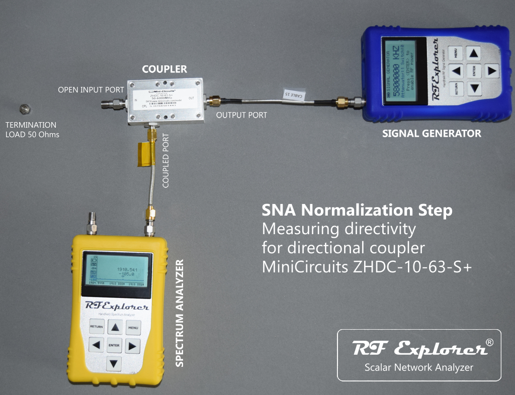 How To Measure Directivity Of Directional Couplers Rf Network Cable Tester Pc With Usb Cables On The Load Explorer For Windows And Define Frequency Range You Want Test Coupler Then Click Normalize Sna