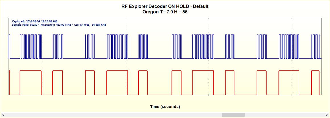 RF Explorer Sniffer - public Beta available