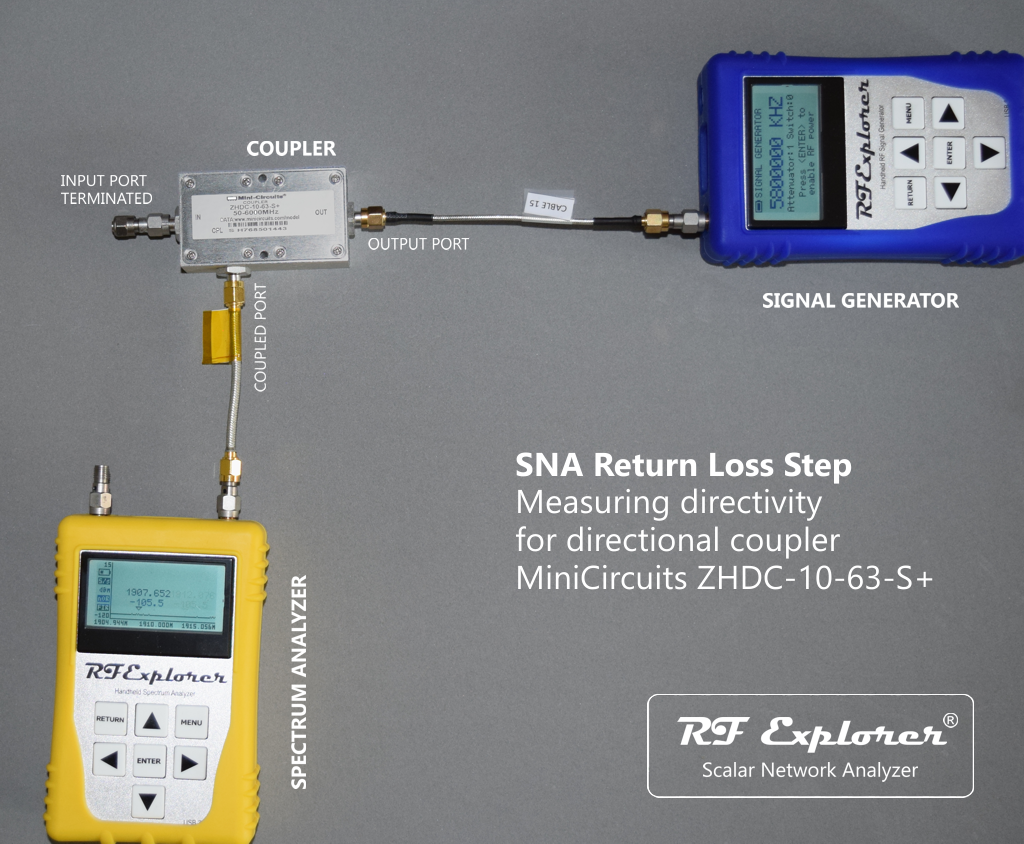 How to: Measure Directivity of Directional Couplers